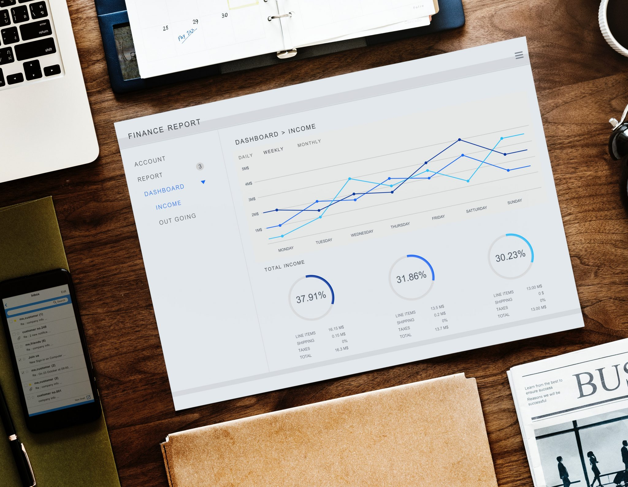 accounting report Xero Spain